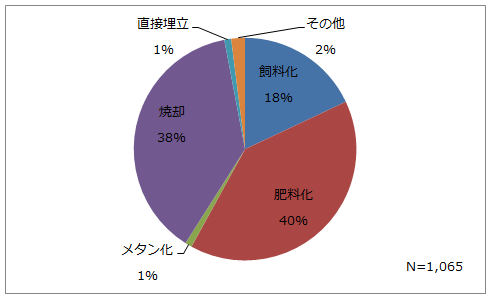 vol132shorihouhou